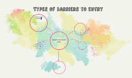 Types of barrier to entry