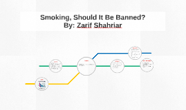 Smoking, Should It Be Banned?