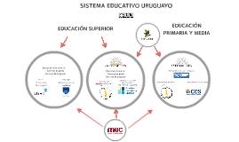 Copy of Copy of Los REA en la Educación Superior - Uruguay