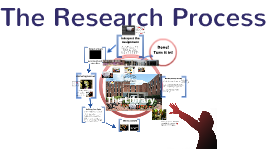 Copy of The Research Process - General