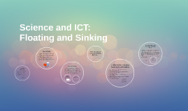 Copy of Science and ICT