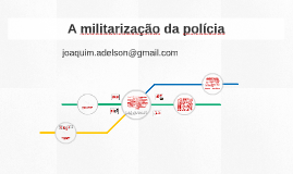 Copy of Desmilitarização da polícia