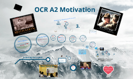 OCR A2 Achievement Motivation