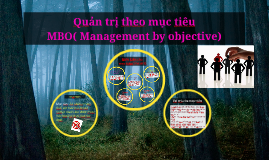 Copy of Quản trị theo mục tiêu MBO