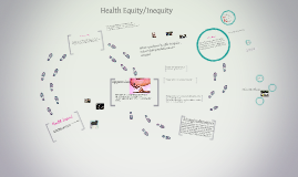Health Equity/Inequity