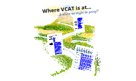 120504- Where VCAT is at in terms of L&D as at May 2012