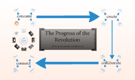 The Progress of the Revolution