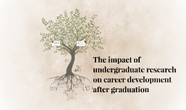 The impact of undergraduate research on career development