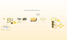 Proyecto Ipes