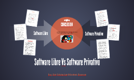 Software Libre Vs Software Privativo