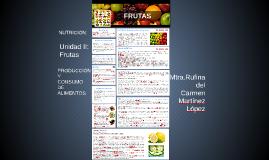 Nutrición: Prod y Consumo de Alimentos.Unidad II FRUTAS