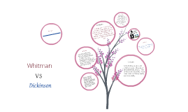 whitman vs dickinson by zulfiya usmanova on prezi