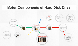 Major Components of Hard Disk Drive