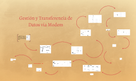 Copy of Copy of Gestión y Transferencia de Datos via Modem