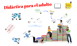 Copy of La didáctica para el adulto