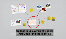 Copy of College is Like a Pair of Shoes:  You Gotta Find the Right F