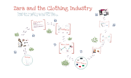Copy of Zara and Industry Analysis