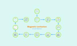 Magnetic Levitation Prezi