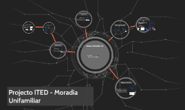 Projecto ITED - Moradia Unifamiliar