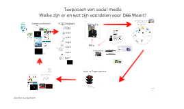 D66 en Social Media workshop