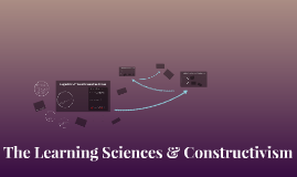 Copy of The Learning Sciences & Constructivism
