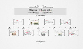History Of Bonduelle