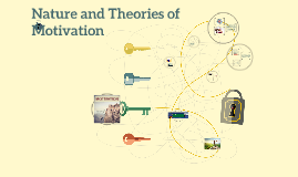 Copy of Nature and Theories of Motivation