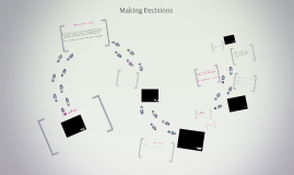 Copy of LifeSkills - Making Decisions (6th Grade)