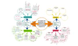 Copy of Negocios Internacionales