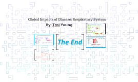 Global Impacts of Disease: Respiratory System
