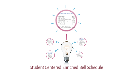 Student Centered Enriched Bell Schedule