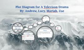 Copy of short story plot diagram template by ken symanski on prezi ccuart Images