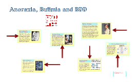 Anorexia, Bulimia and BDD