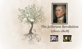 (AH1) Objective 13 - The Jeffersonian Revolution