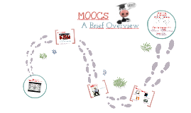 MOOCs: A Brief Overview (Aug 2015)