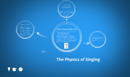 Copy of Physics of Singing