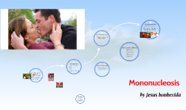 what is mononucleasis