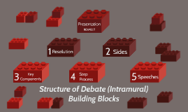 Structure of Debate (Intramural)