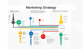 Copy of Marketing Strategy