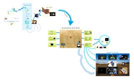 Ecosistema de Desarrollo de Aplicaciones en Android (HablemosWeb)