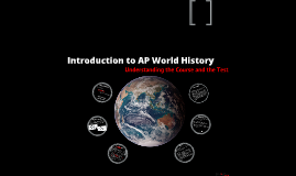 Intro to World History AP