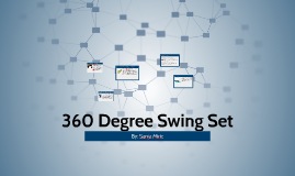 360 Degree Swing Set