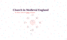 Church in Medieval England