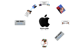 Apple (Steve Jobs)
