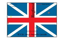 england 2
