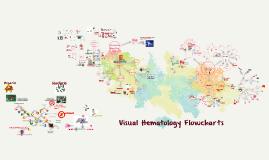 Visual Hematology Flowcharts