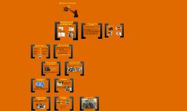 Copy of AUTOCONTROL O AUTORREGULACION.