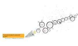 Copy of Comment évaluer le potentiel créatif ?