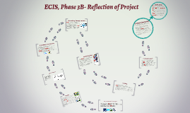 Ecis Phase 3B- Reflection of Project