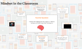 Copy of Copy of Mindset in the Classroom